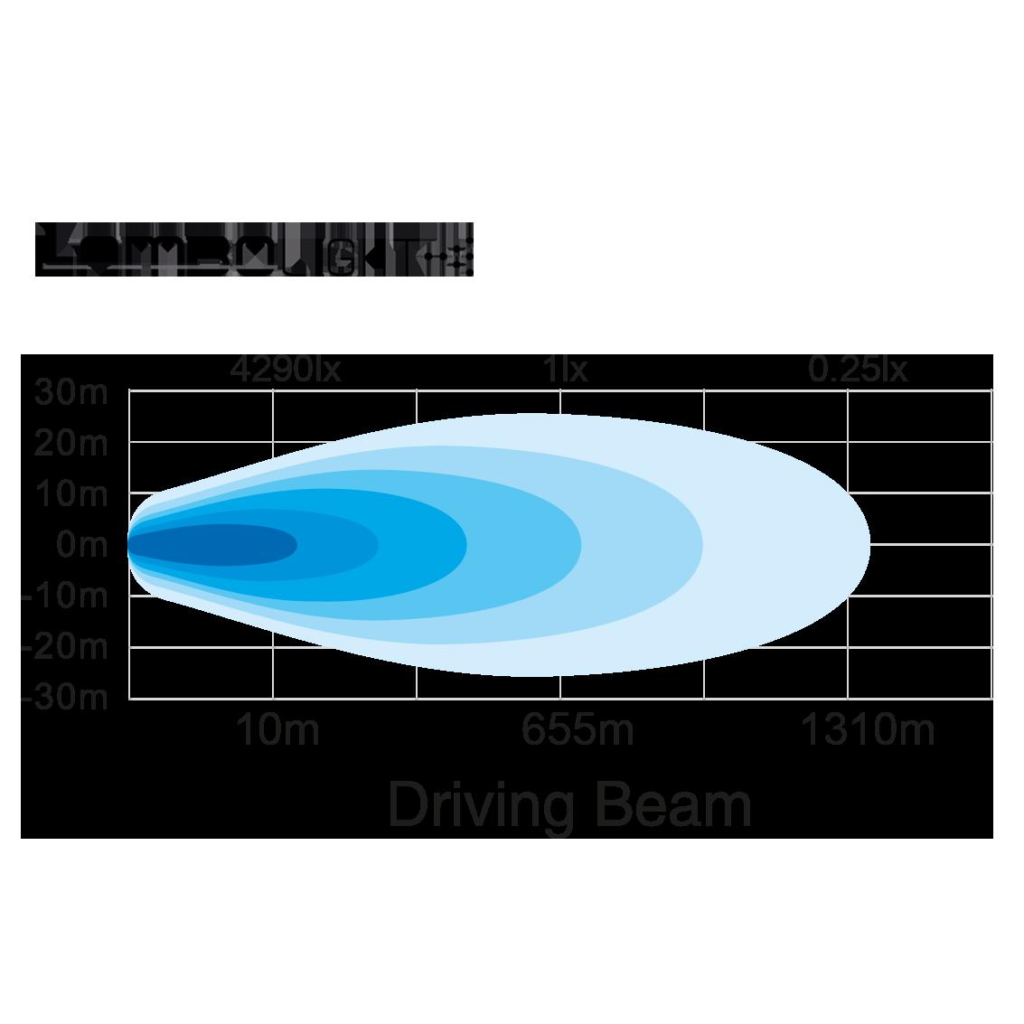 LamboLight Typhoon LED extraljus med positionsljus-6733